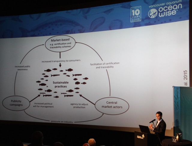 Wilf Swartz presents at the Ocean Wise Seafood Symposium on April 27, 2015.  (Image courtesy of Meighan Makarchuk, Vancouver Aquarium)